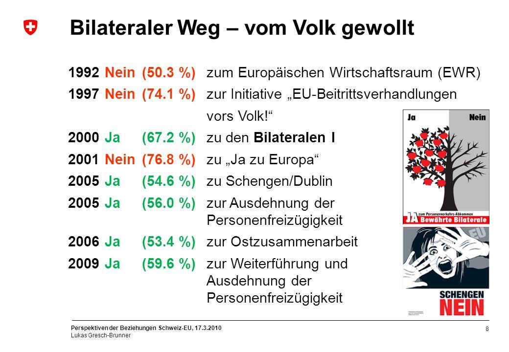 Perspektiven der Beziehungen Schweiz-EU, 17.3.2010 Lukas Gresch-Brunner 8 1992Nein(50.3 %) zum Europäischen Wirtschaftsraum (EWR) 1997Nein(74.1 %) zur