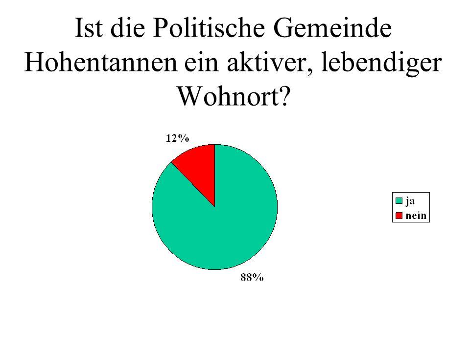 Ist die Politische Gemeinde Hohentannen ein aktiver, lebendiger Wohnort?