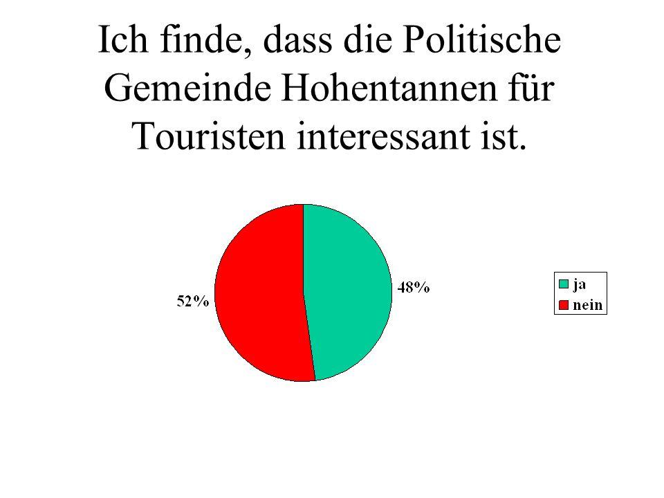 Ich finde, dass die Politische Gemeinde Hohentannen für Touristen interessant ist.