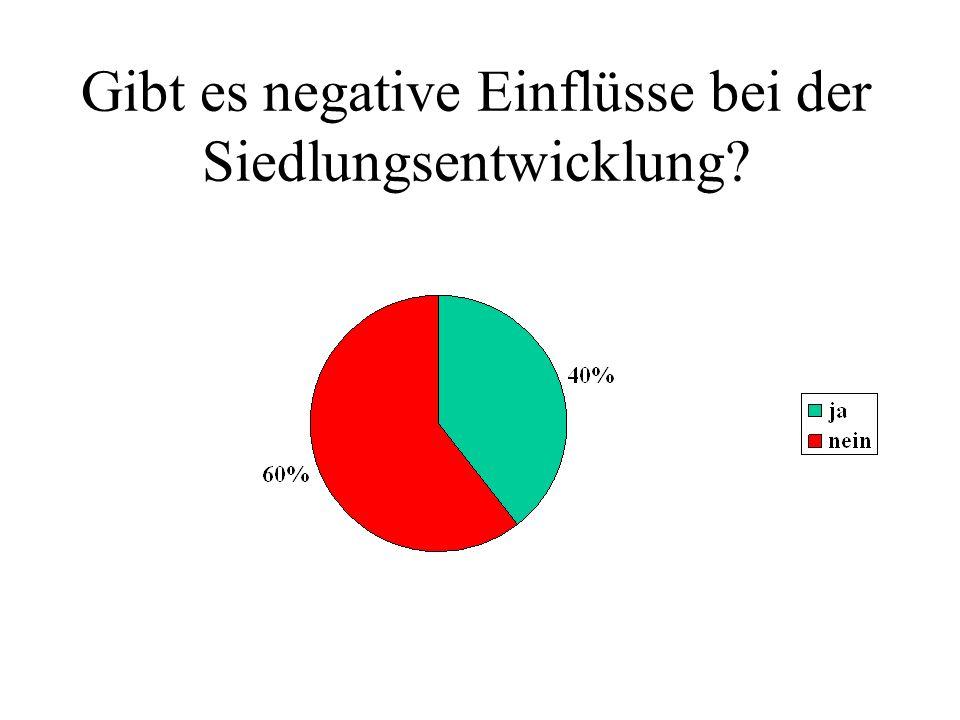 Gibt es negative Einflüsse bei der Siedlungsentwicklung?
