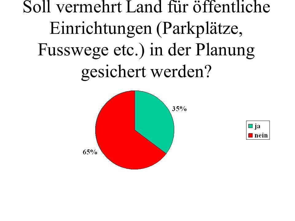 Soll vermehrt Land für öffentliche Einrichtungen (Parkplätze, Fusswege etc.) in der Planung gesichert werden?