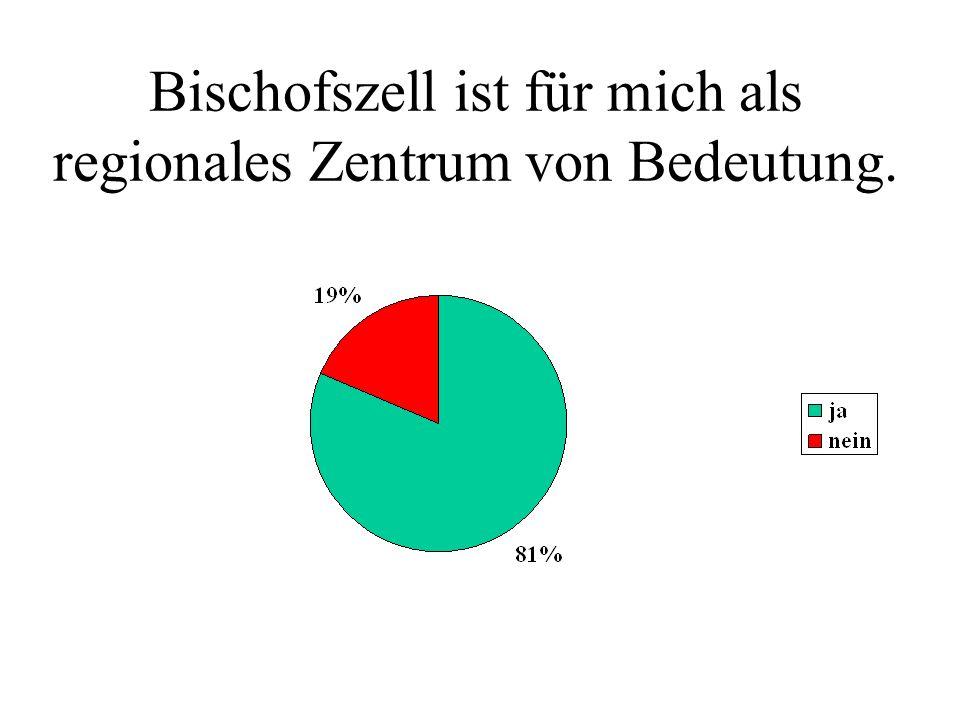 Bischofszell ist für mich als regionales Zentrum von Bedeutung.