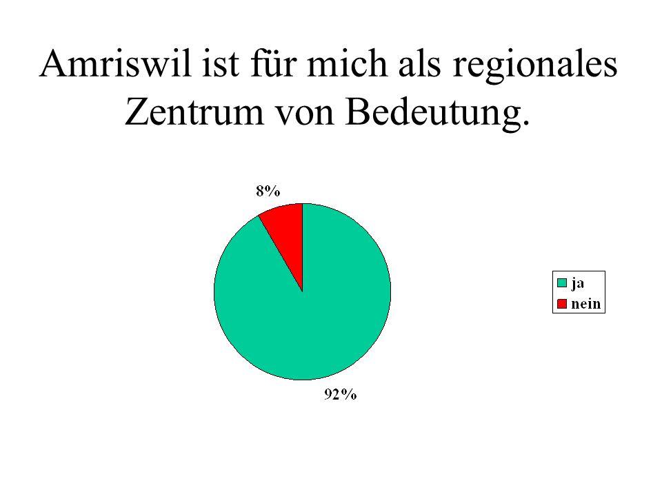 Amriswil ist für mich als regionales Zentrum von Bedeutung.