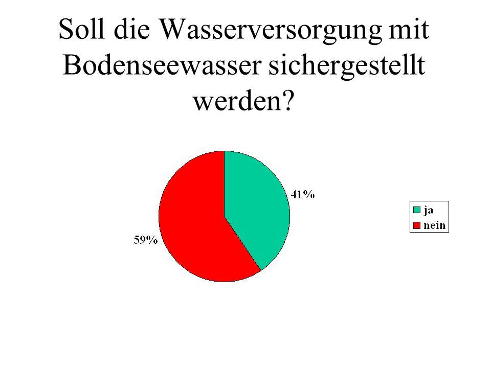 Soll die Wasserversorgung mit Bodenseewasser sichergestellt werden?