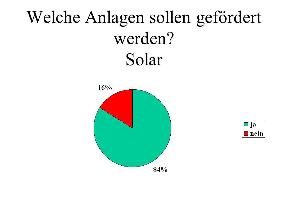 Welche Anlagen sollen gefördert werden? Solar