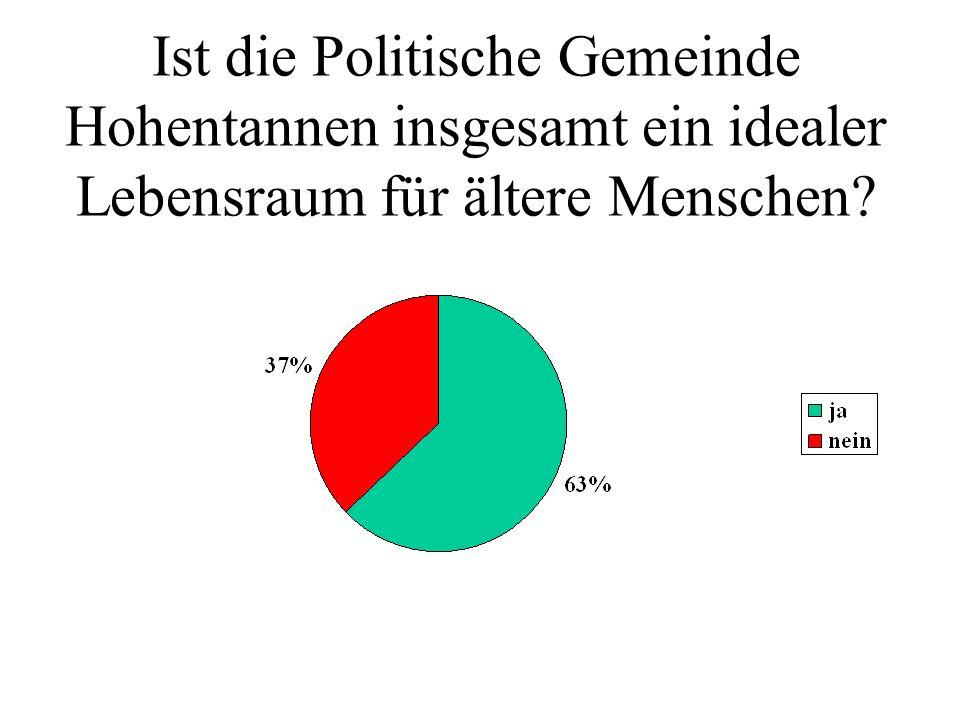 Ist die Politische Gemeinde Hohentannen insgesamt ein idealer Lebensraum für ältere Menschen?