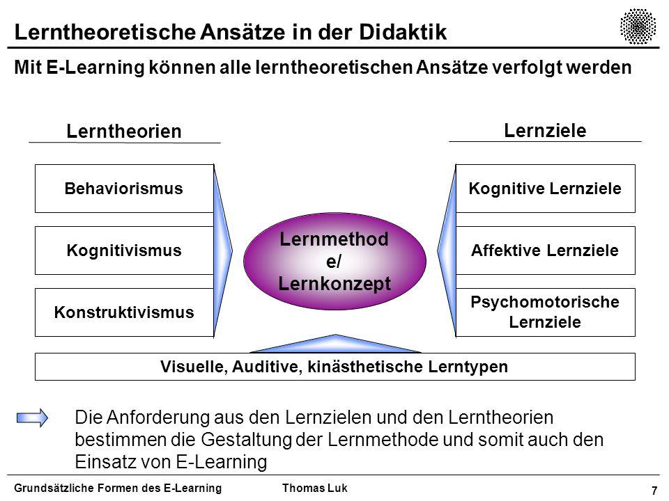 8 Agenda Grundsätzliche Formen des E-LearningThomas Luk Einleitung Der Weg zu neuen Lernkonzepten Definition von E-Learning – Definitionen von E-Learning – Einsatzgebiet von E-Learning Wirtschaftliche Bedeutung von E-Learning Formen des E-Learning Aufbau der Daimler-Chrysler Corporate University Fazit