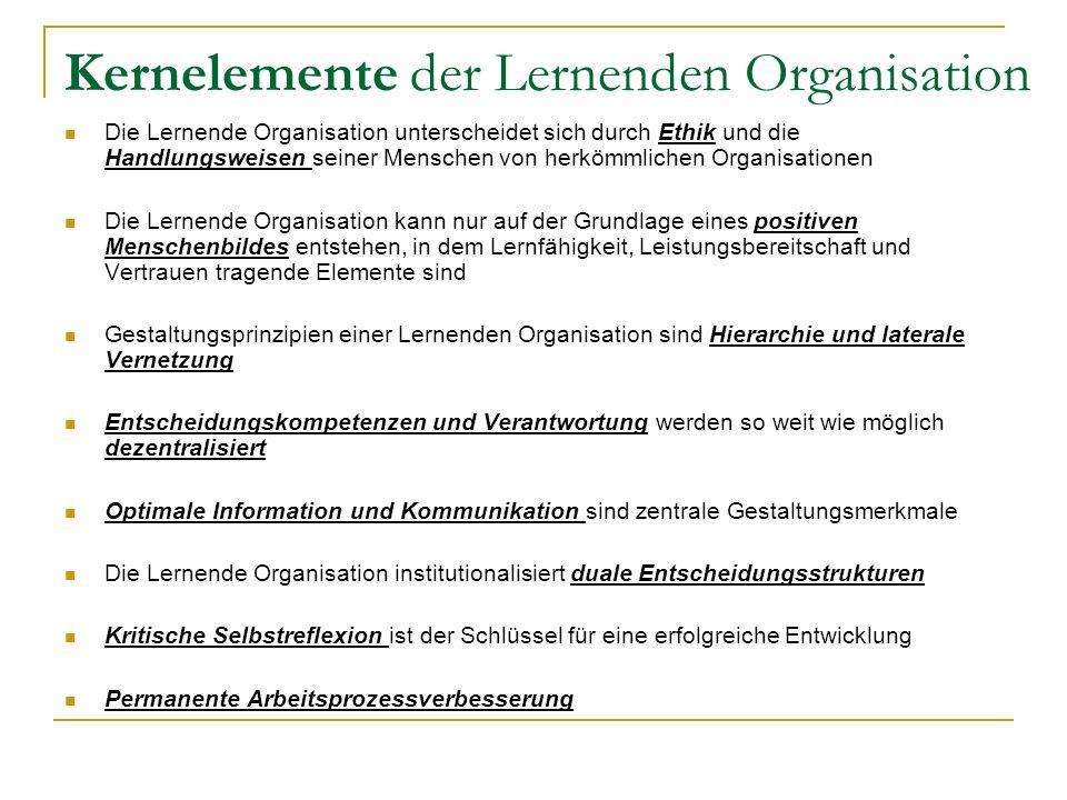 Kernelemente der Lernenden Organisation Die Lernende Organisation unterscheidet sich durch Ethik und die Handlungsweisen seiner Menschen von herkömmli