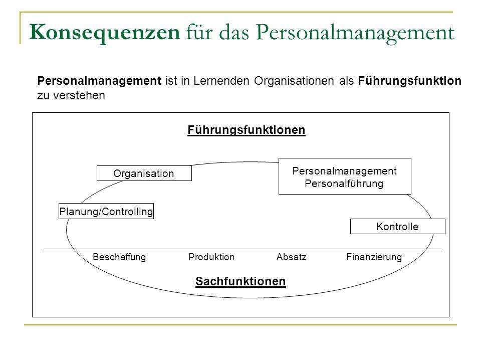 Konsequenzen für das Personalmanagement Personalmanagement ist in Lernenden Organisationen als Führungsfunktion zu verstehen Führungsfunktionen Planun