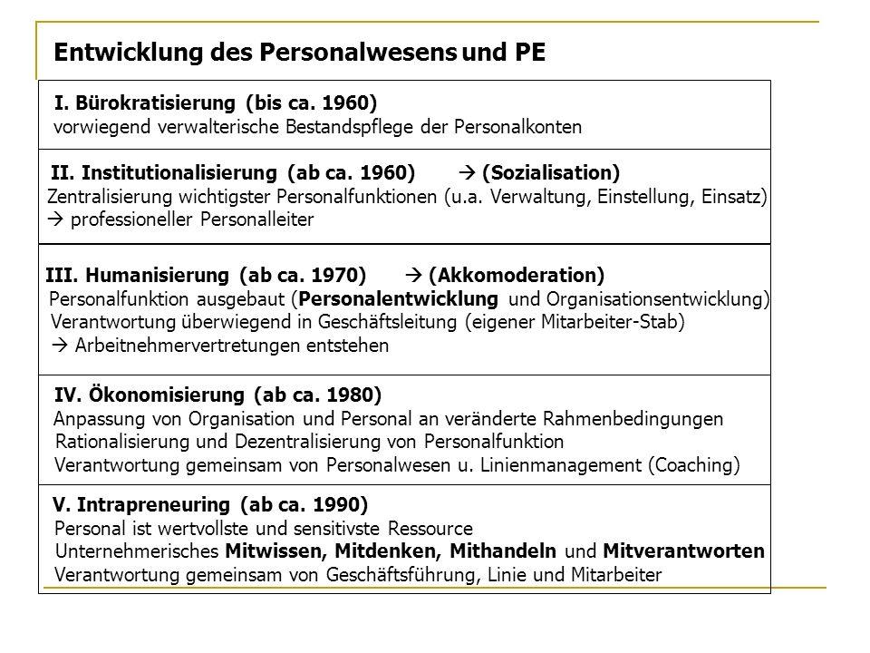 Entwicklung des Personalwesens und PE I. Bürokratisierung (bis ca. 1960) vorwiegend verwalterische Bestandspflege der Personalkonten II. Institutional