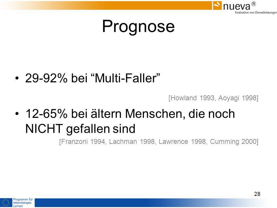 Prognose 29-92% bei Multi-Faller [Howland 1993, Aoyagi 1998] 12-65% bei ältern Menschen, die noch NICHT gefallen sind [Franzoni 1994, Lachman 1998, Lawrence 1998, Cumming 2000] 28