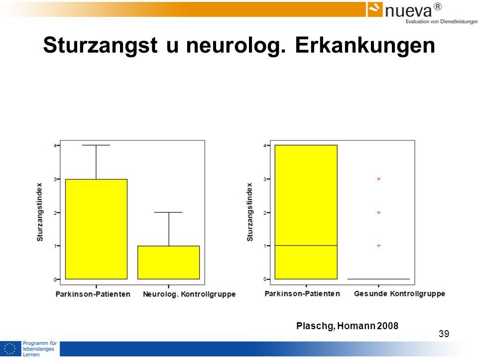 Sturzangst u neurolog. Erkankungen Plaschg, Homann 2008 39