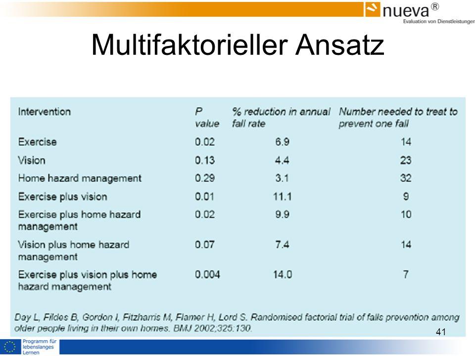 Multifaktorieller Ansatz 41
