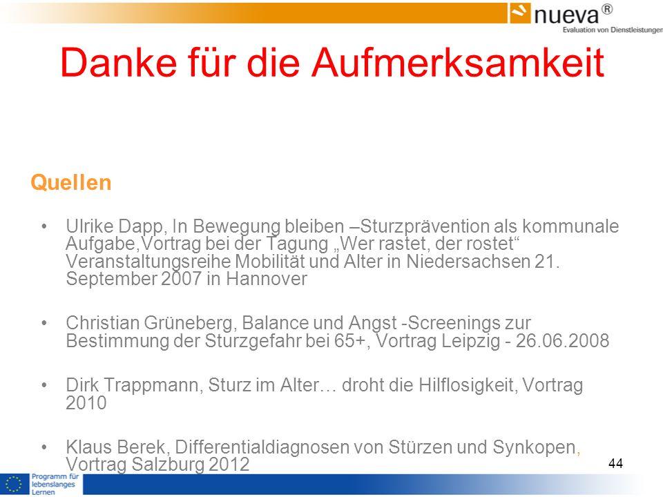 Danke für die Aufmerksamkeit Ulrike Dapp, In Bewegung bleiben –Sturzprävention als kommunale Aufgabe,Vortrag bei der Tagung Wer rastet, der rostet Veranstaltungsreihe Mobilität und Alter in Niedersachsen 21.