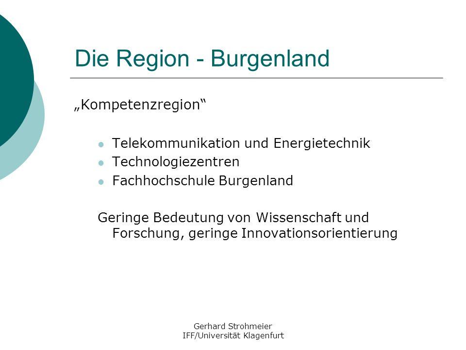 Gerhard Strohmeier IFF/Universität Klagenfurt Die Region - Burgenland Kompetenzregion Telekommunikation und Energietechnik Technologiezentren Fachhoch