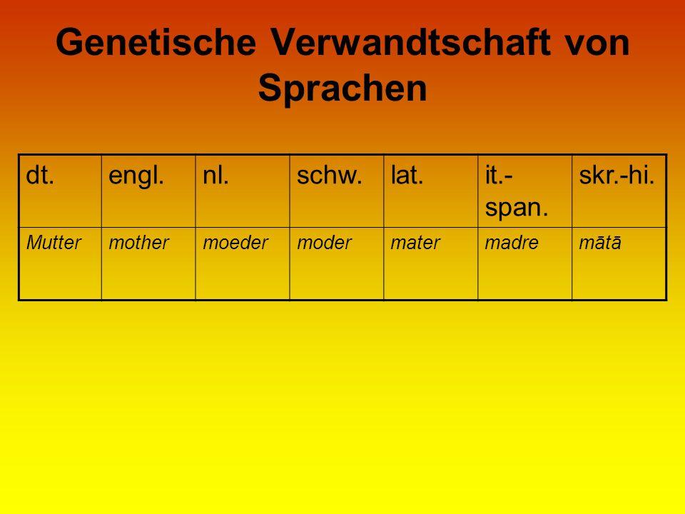 Genetische Verwandtschaft von Sprachen dt.engl.nl.schw.lat.it.- span. skr.-hi. Muttermothermoedermodermatermadremātāmātā