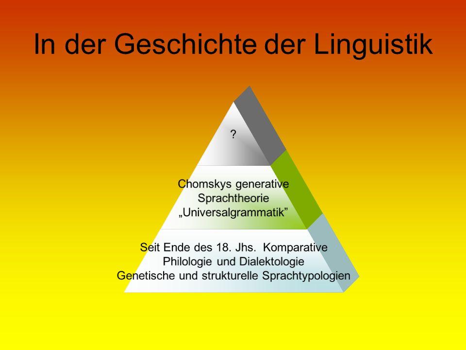 In der Geschichte der Linguistik ? Chomskys generative Sprachtheorie Universalgrammatik Seit Ende des 18. Jhs. Komparative Philologie und Dialektologi