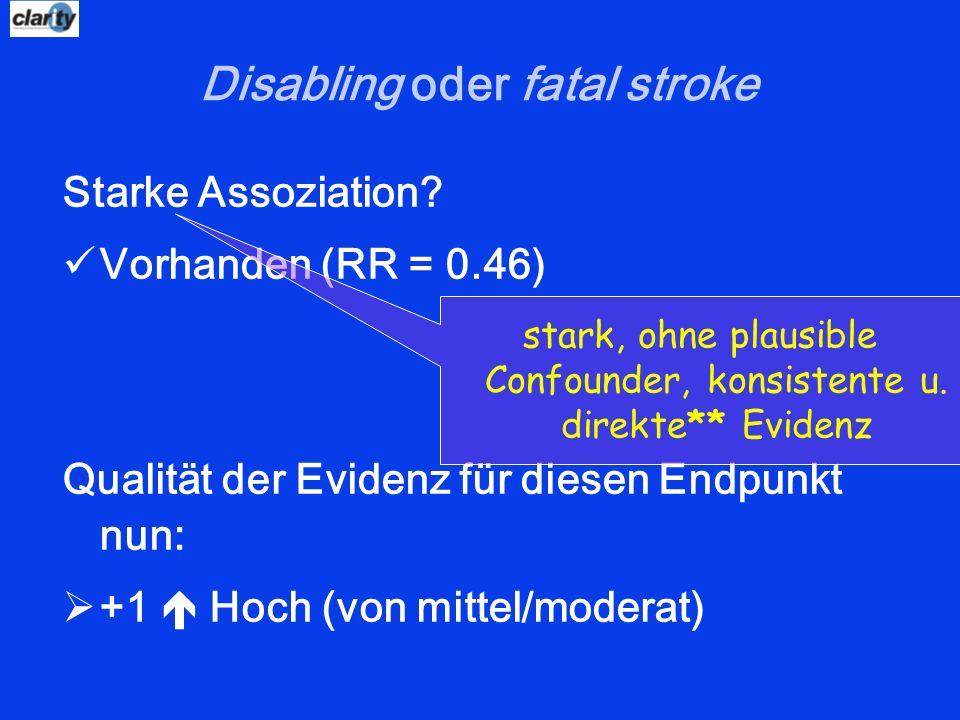Disabling oder fatal stroke Starke Assoziation? Vorhanden (RR = 0.46) Qualität der Evidenz für diesen Endpunkt nun: +1 Hoch (von mittel/moderat) stark