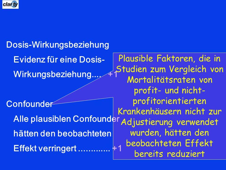 Dosis-Wirkungsbeziehung Evidenz für eine Dosis- Wirkungsbeziehung.... +1 Confounder Alle plausiblen Confounder hätten den beobachteten Effekt verringe