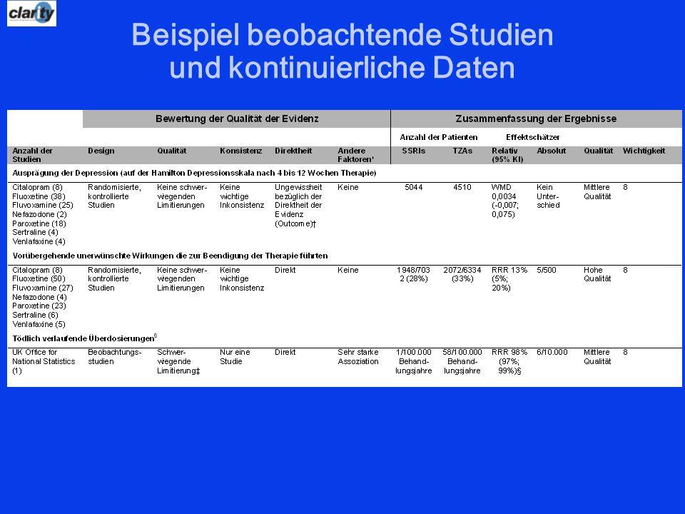 Beispiel beobachtende Studien und kontinuierliche Daten
