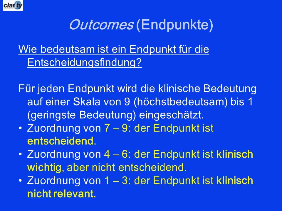Wie bedeutsam ist ein Endpunkt für die Entscheidungsfindung? Für jeden Endpunkt wird die klinische Bedeutung auf einer Skala von 9 (höchstbedeutsam) b