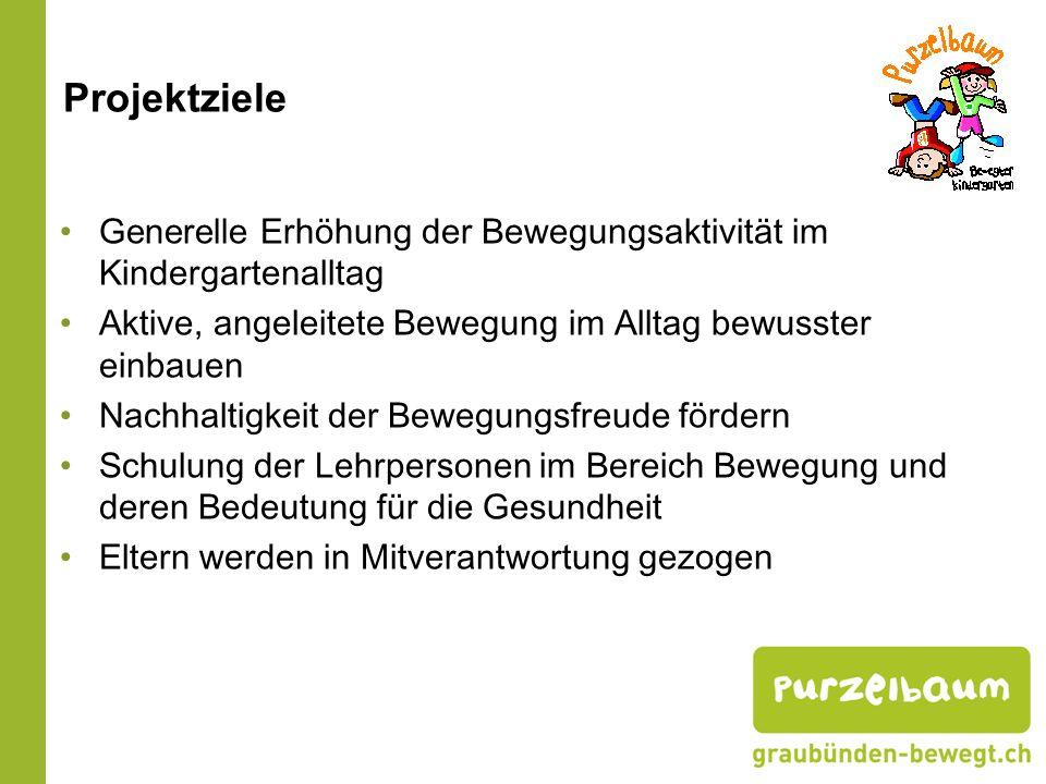 Gesundheitsamt Graubünden Projektleitung graubünden bewegt AVS / graubünden sport Simone Zwinggi Projektleitung