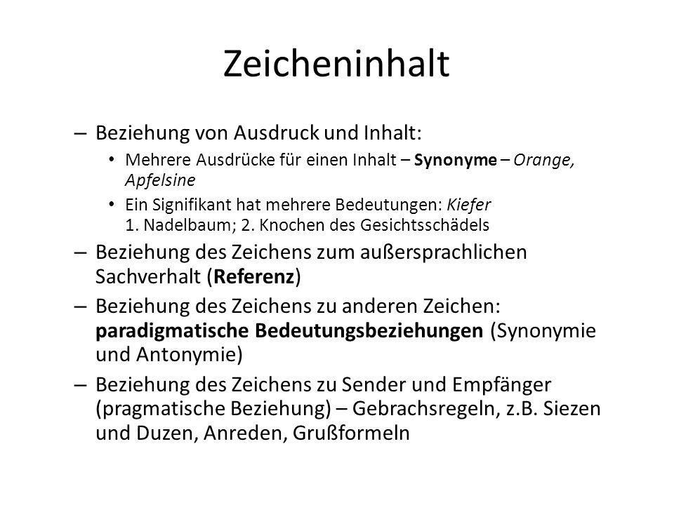 Zeicheninhalt – Beziehung von Ausdruck und Inhalt: Mehrere Ausdrücke für einen Inhalt – Synonyme – Orange, Apfelsine Ein Signifikant hat mehrere Bedeutungen: Kiefer 1.