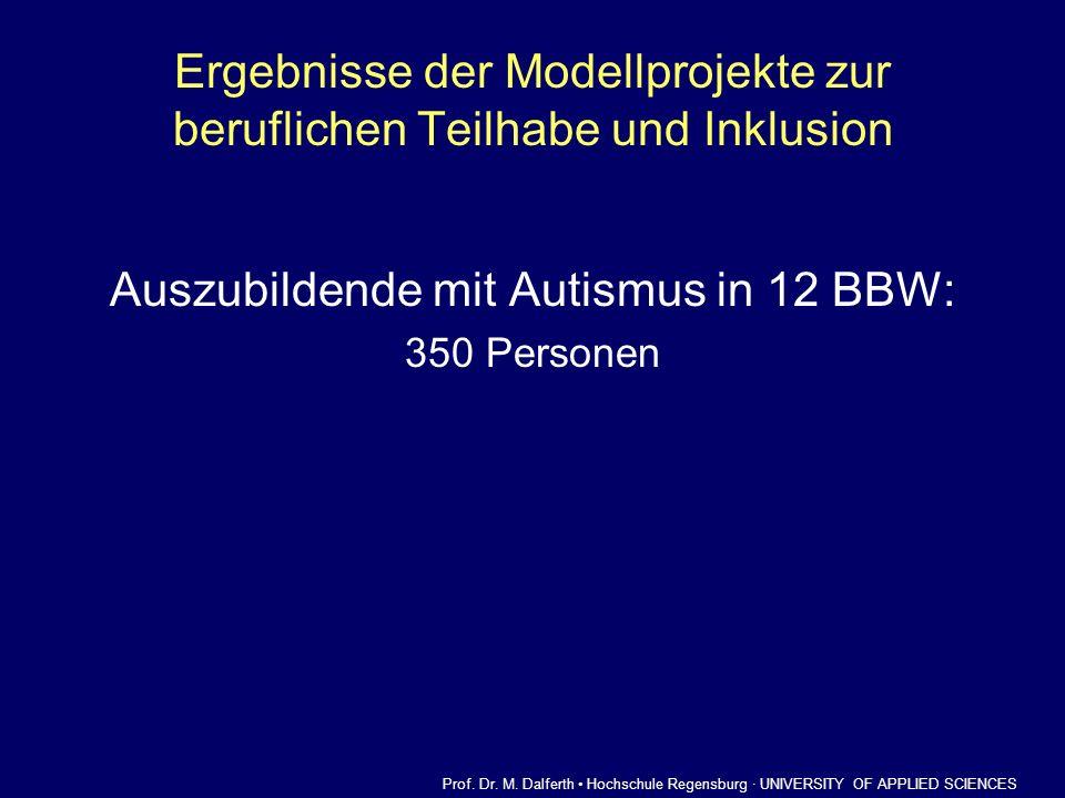 Ergebnisse der Modellprojekte zur beruflichen Teilhabe und Inklusion Auszubildende mit Autismus in 12 BBW: 350 Personen Prof. Dr. M. Dalferth Hochschu