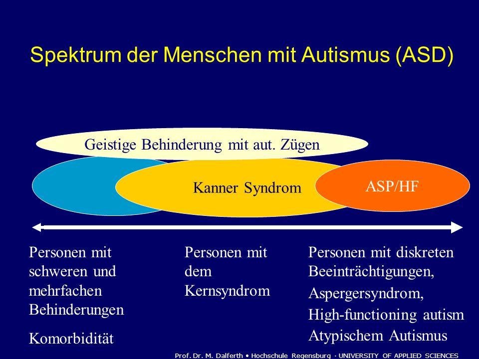 Spektrum der Menschen mit Autismus (ASD) Personen mit schweren und mehrfachen Behinderungen Komorbidität Personen mit dem Kernsyndrom Personen mit dis