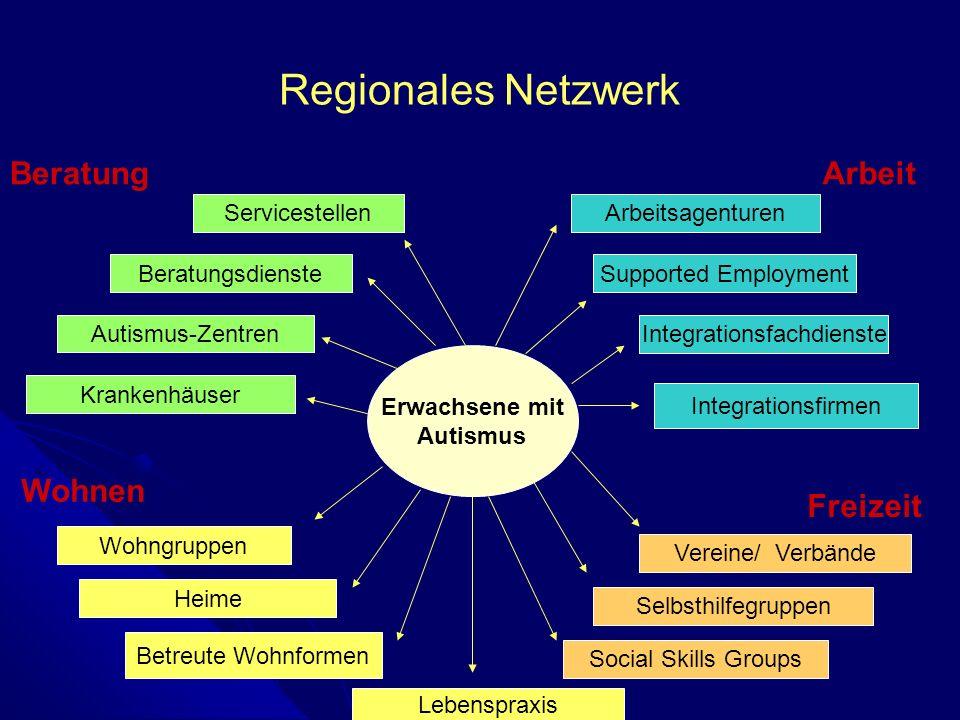 Regionales Netzwerk Erwachsene mit Autismus Arbeitsagenturen Supported Employment Integrationsfachdienste Autismus-Zentren Wohngruppen Integrationsfir