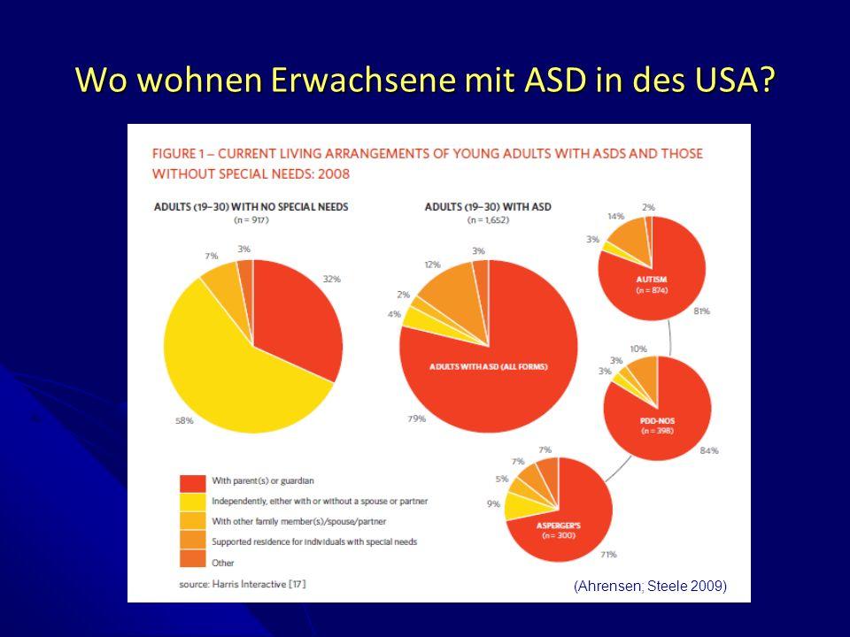 Wo wohnen Erwachsene mit ASD in des USA? (Ahrensen; Steele 2009)