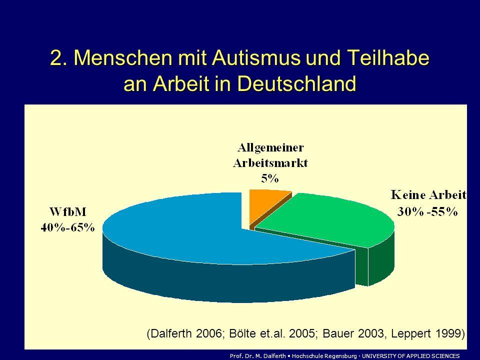 2. Menschen mit Autismus und Teilhabe an Arbeit in Deutschland Prof. Dr. M. Dalferth Hochschule Regensburg · UNIVERSITY OF APPLIED SCIENCES (Dalferth