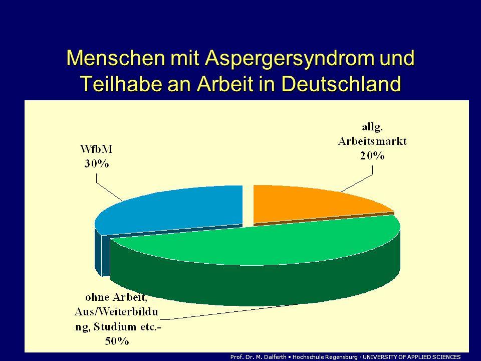 Menschen mit Aspergersyndrom und Teilhabe an Arbeit in Deutschland Prof. Dr. M. Dalferth Hochschule Regensburg · UNIVERSITY OF APPLIED SCIENCES