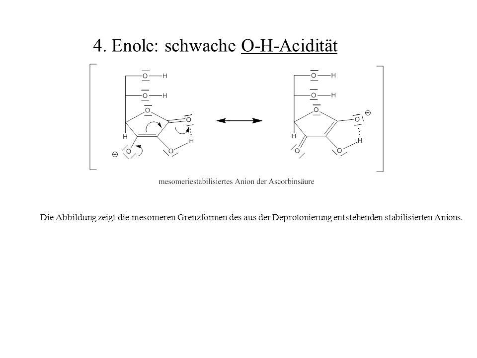 Die Abbildung zeigt die mesomeren Grenzformen des aus der Deprotonierung entstehenden stabilisierten Anions. 4. Enole: schwache O-H-Acidität