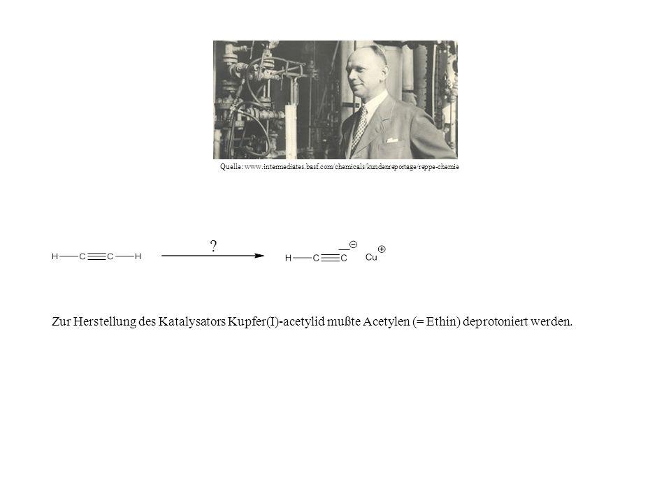 ? Quelle: www.intermediates.basf.com/chemicals/kundenreportage/reppe-chemie Zur Herstellung des Katalysators Kupfer(I)-acetylid mußte Acetylen (= Ethi