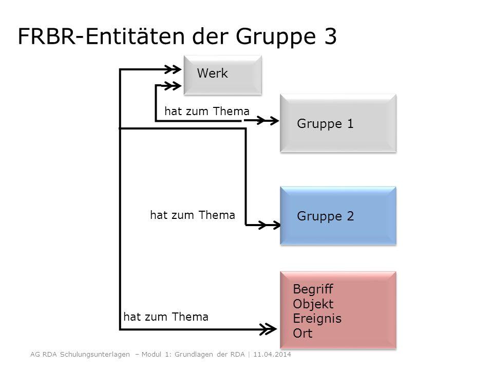 FRBR-Entitäten der Gruppe 3 hat zum Thema Gruppe 1 Gruppe 2 Begriff Objekt Ereignis Ort Werk AG RDA Schulungsunterlagen – Modul 1: Grundlagen der RDA