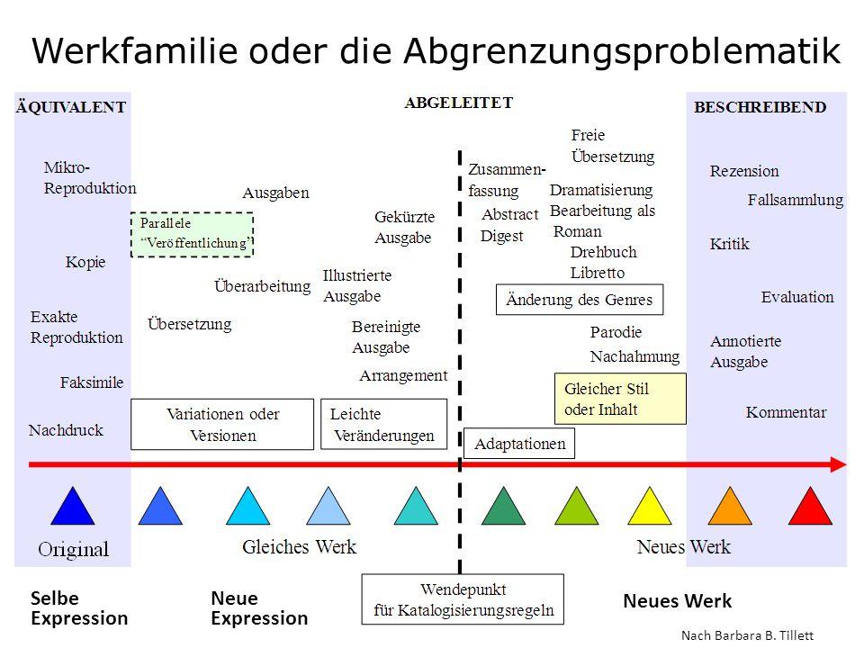 Selbe Expression Neue Expression Werkfamilie oder die Abgrenzungsproblematik Neues Werk Nach Barbara B. Tillett