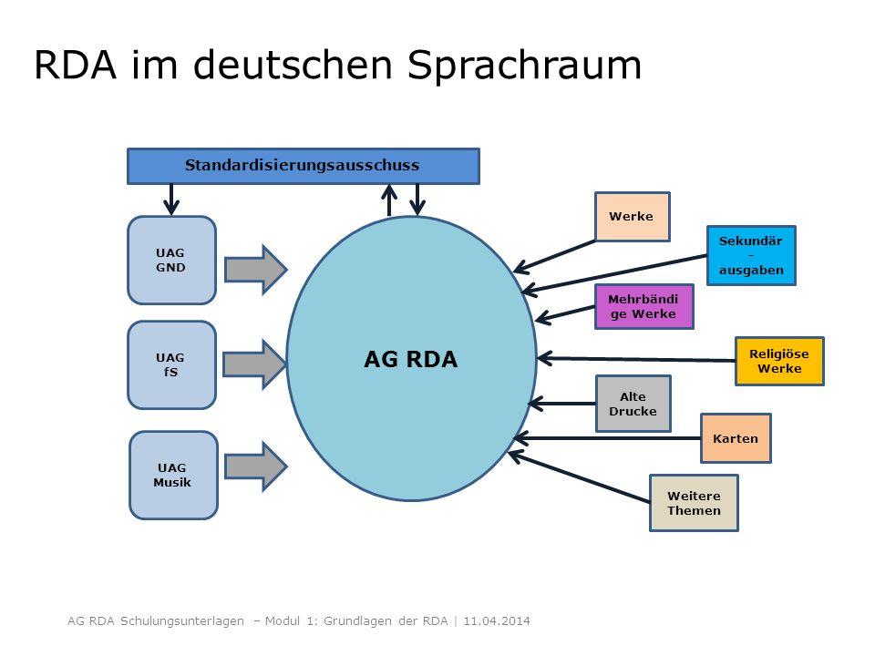 RDA im deutschen Sprachraum AG RDA Schulungsunterlagen – Modul 1: Grundlagen der RDA | 11.04.2014 AG RDA UAG fS UAG GND UAG Musik Werke Sekundär - aus