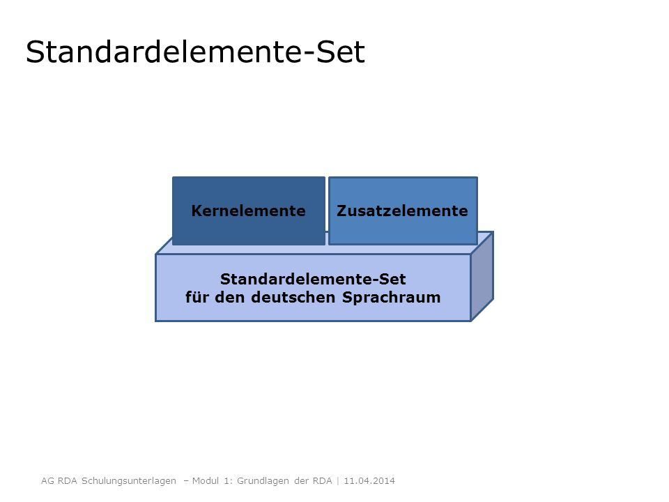 Standardelemente-Set für den deutschen Sprachraum ZusatzelementeKernelemente AG RDA Schulungsunterlagen – Modul 1: Grundlagen der RDA | 11.04.2014