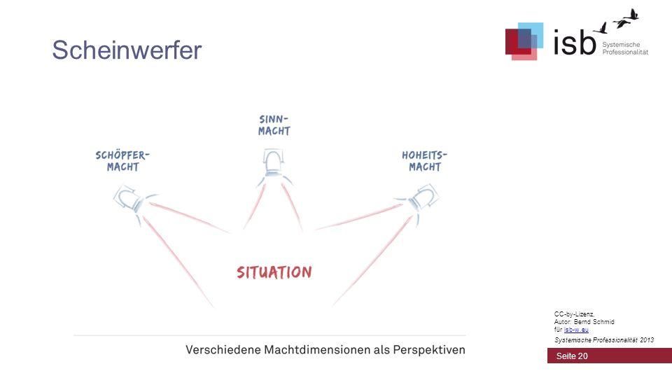 Scheinwerfer Seite 20 CC-by-Lizenz, Autor: Bernd Schmid für isb-w.euisb-w.eu Systemische Professionalität 2013