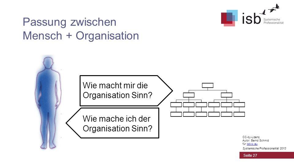 Passung zwischen Mensch + Organisation Wie macht mir die Organisation Sinn? Wie mache ich der Organisation Sinn? Seite 27 CC-by-Lizenz, Autor: Bernd S