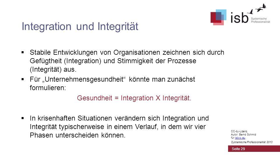 Stabile Entwicklungen von Organisationen zeichnen sich durch Gefügtheit (Integration) und Stimmigkeit der Prozesse (Integrität) aus. Für Unternehmensg