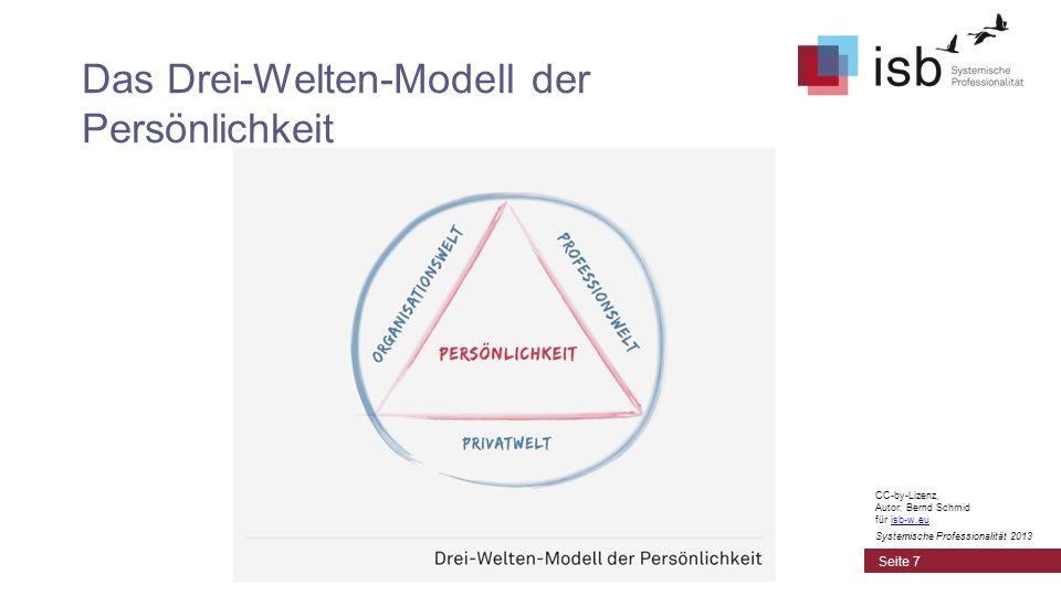 Kultur-Krisen Seite 28 CC-by-Lizenz, Autor: Bernd Schmid für isb-w.euisb-w.eu Systemische Professionalität 2013