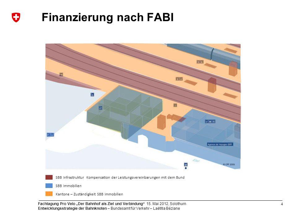 5 Fachtagung Pro Velo Der Bahnhof als Ziel und Verbindung 15.