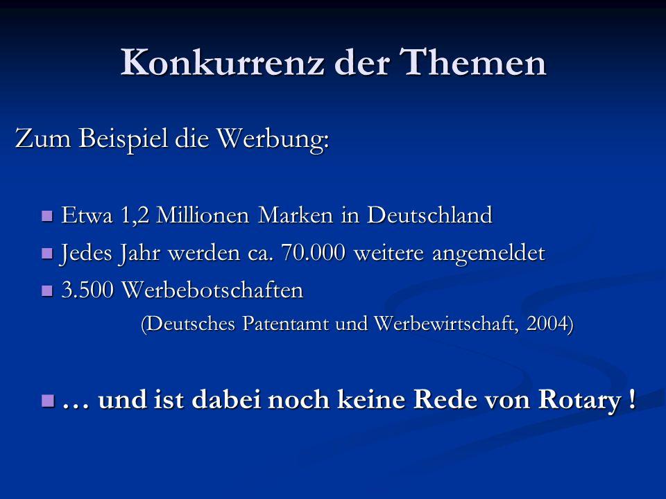 Konkurrenz der Themen Zum Beispiel die Werbung: Zum Beispiel die Werbung: Etwa 1,2 Millionen Marken in Deutschland Etwa 1,2 Millionen Marken in Deutschland Jedes Jahr werden ca.