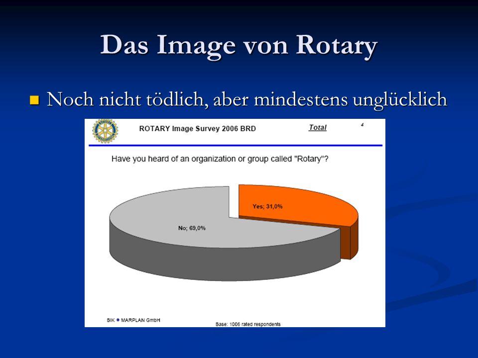 Das Image von Rotary Noch nicht tödlich, aber mindestens unglücklich Noch nicht tödlich, aber mindestens unglücklich