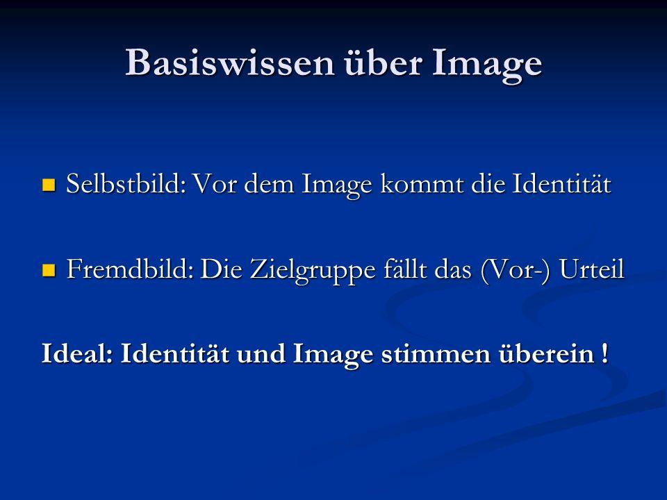 Basiswissen über Image Selbstbild: Vor dem Image kommt die Identität Selbstbild: Vor dem Image kommt die Identität Fremdbild: Die Zielgruppe fällt das (Vor-) Urteil Fremdbild: Die Zielgruppe fällt das (Vor-) Urteil Ideal: Identität und Image stimmen überein !