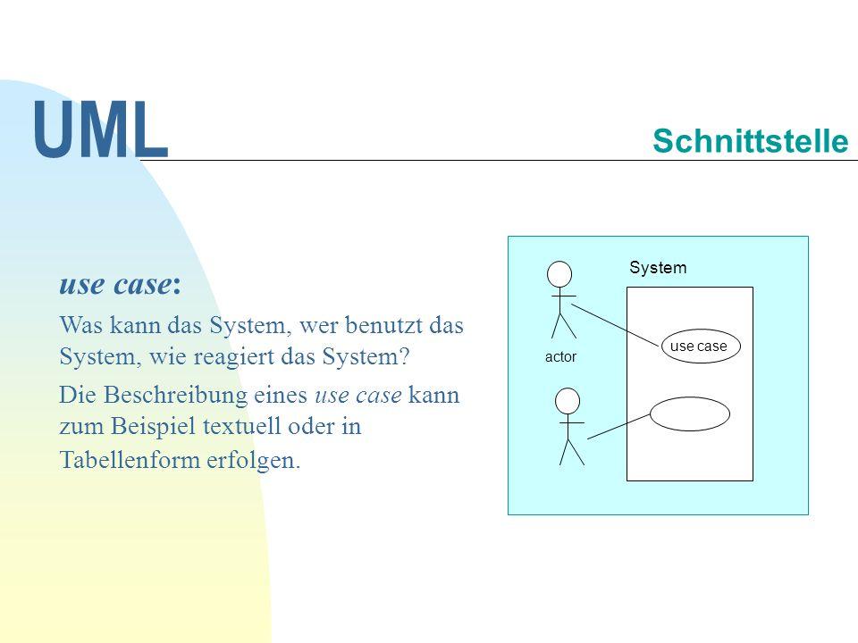 use case: Was kann das System, wer benutzt das System, wie reagiert das System? Die Beschreibung eines use case kann zum Beispiel textuell oder in Tab