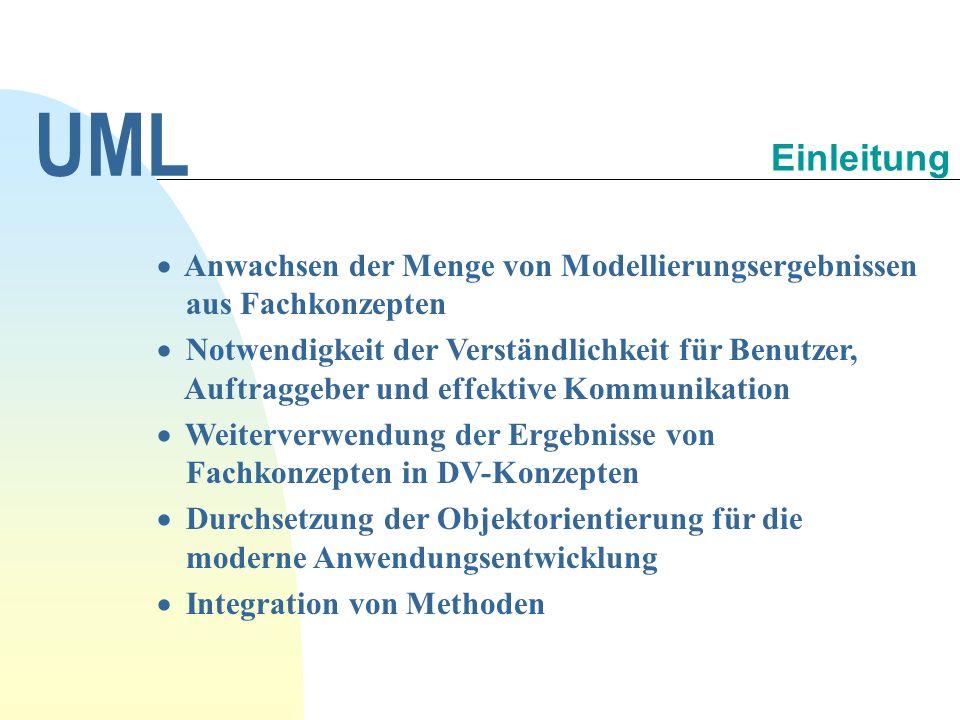 Leistungsverflechtung von Aufgaben Ressourcenverflechtung von Aufgaben Organisationsverflechtung von Aufgaben Hess, T., Entwurf betrieblicher Prozesse, Wiesbaden 1996 UML Fachkonzept