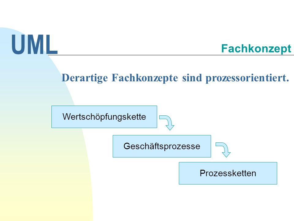 Derartige Fachkonzepte sind prozessorientiert. Wertschöpfungskette Geschäftsprozesse Prozessketten UML Fachkonzept
